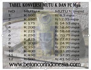 mutu fc dan k |beton cor indonesia